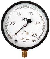 19 1 - Манометры повышенной точности IP40